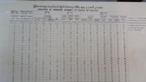 Comparison of the Myanmar alphabet
